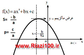 جزوه ریاضی معادله درجه دوم