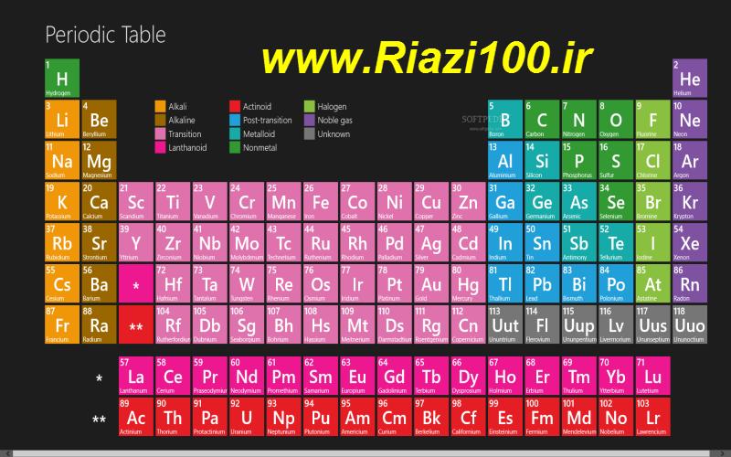 جدول تناوبی عناصر شیمی