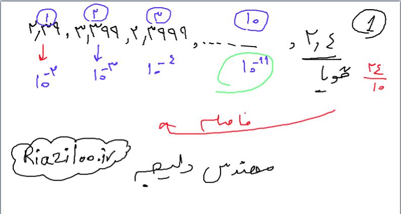 تست اول ریاضی کنکور94