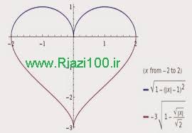 جزوه دست نویس معادلات و نامعادلات لگاریتمی