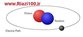 جزوه شیمی دوم دبیرستان مبحث ذرات زیراتمی