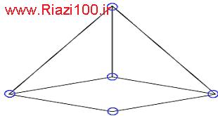 دانلود جزوه نکته تست بردارهای هندسه تحلیلی
